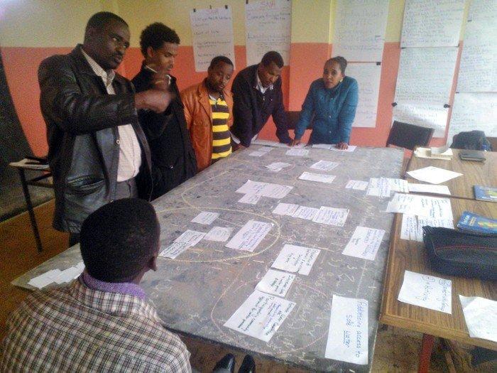 5 HC activity group creation brainstorm best