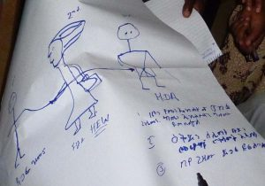 Drawings by the Nuru Ethiopia Health Extension Workers at the Maternal and Child Health Training